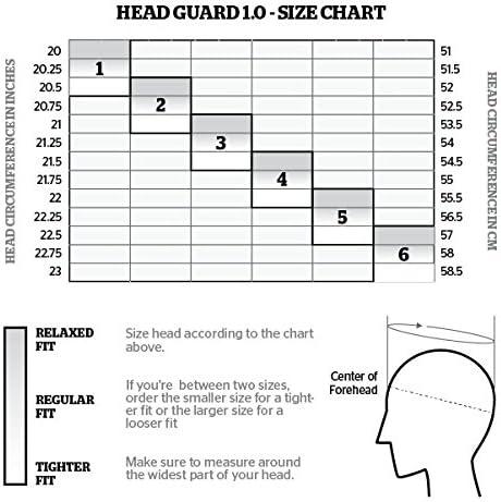 Protezioni Uomo Storelli Head
