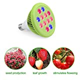 LED Grow light Bulb, Kshioe Miracle Grow Lights for Hydroponics Greenhouse Organic Indoor Plants (E27 24Watts 3 Bands) For Sale