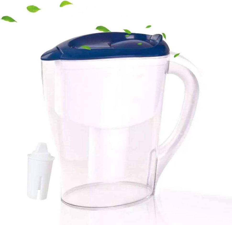 Roy&Rey Net Hervidor Filtro Frontal Agua Potable Directa Agua de ...