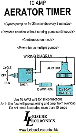 Amazon.com: Leisure Lectronics 3-Position Livewell Timer Aerator Pump 12V  Switch for Boat: Camera & Photo