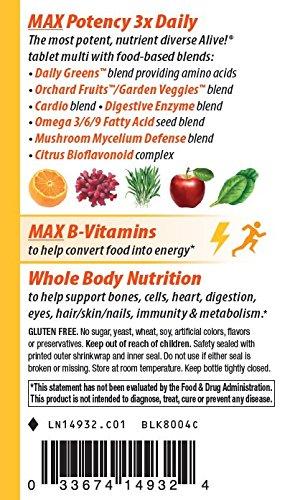спортивные витамины daily max