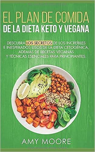 dieta ceto planes de parte y recetas