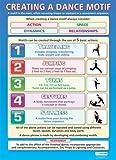 "Creating a Dance Motif  Dance Educational Chart in high gloss paper (33"" x 23.5"") SHIPS 5-10 DAYS"