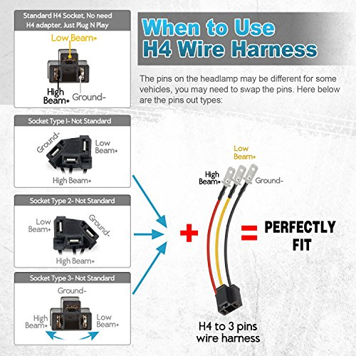 4PCS Partsam 4x6 LED Headlights Sealed Beam 6x4 Conversion Kit H4651 on