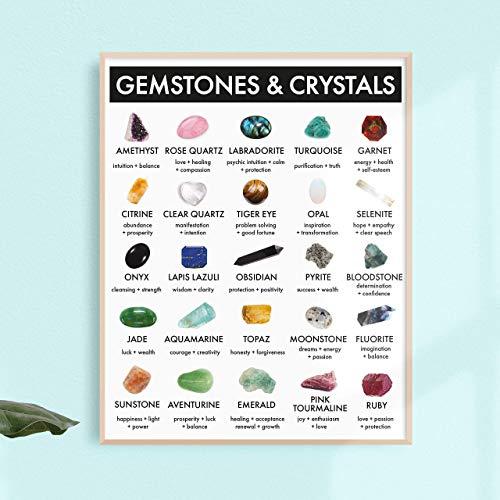 gem chart - 9