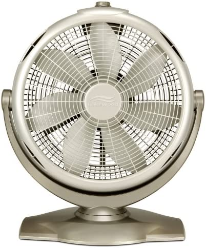 Amazon Com Lakewood 2330 3 Speed High Velocity 20 Inch Fan Home Kitchen