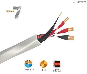 Galardonado Wireworld Luna 7 Cable de altavoz - por metro