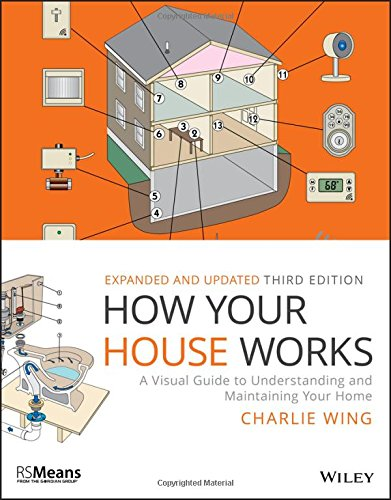 - How Your House Works: A Visual Guide to Understanding and Maintaining Your Home (RSMeans)