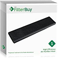 FilterBuy Hoover Air Purifier Replacement Filter, Part # AH60015. Designed by FilterBuy to fit Hoover WH10400 & WH10600 Air Purifiers.