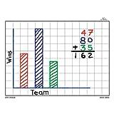 Nasco TB22068T Dry-Erase Board, Inch Grid, Double-Sided, 11-1/2 x 15-1/2'', Grades K+