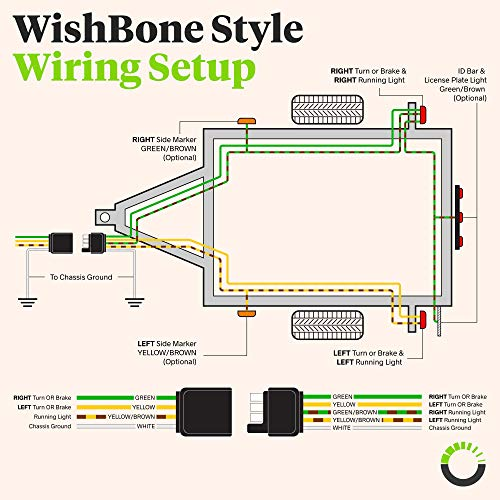 ONLINE LED STORE 4-Way Flat Wishbone-Style Trailer Wiring Harness Kit on