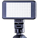 Reporter Super Compact 150 LED