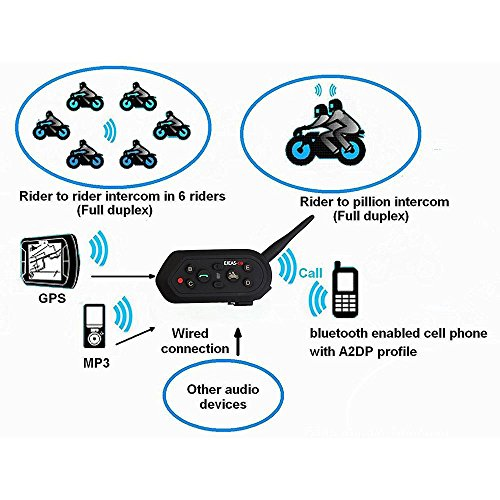KOBWA (2 Pack) E6 Motorcycle Helmet Bluetooth Intercom Headset 1300M Range 6 Riders Communicator Waterproof Scooter Bluetooth Interphone Sports Speaker by KOBWA (Image #1)'