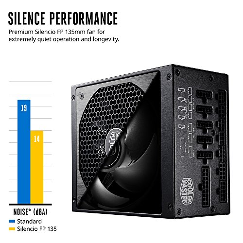 Cooler Master V1000 - Fully Modular 1000W 80 PLUS Gold PSU with Silencio Silent 135mm fan (6th Generation Skylake Ready) by Cooler Master (Image #1)