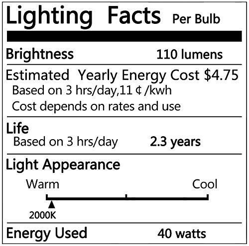 Vintage light bulbs 40 watt