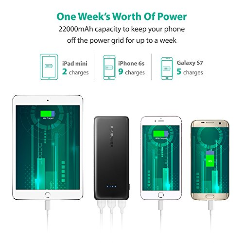 Battery Pack RAVPower Portable Charger 22000mAh...