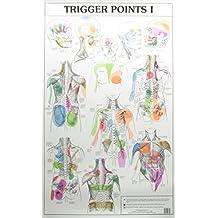Trigger Points I and II Laminated Chart (TRIGL)