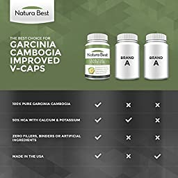 Naturabest Garcinia Cambogia Improved V-caps for Fast Release