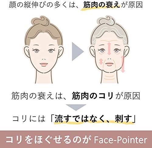 ポインター フェイス 【小顔製造機】フェイスポインターで顔の癒着を取り払え!【即日効果実感】