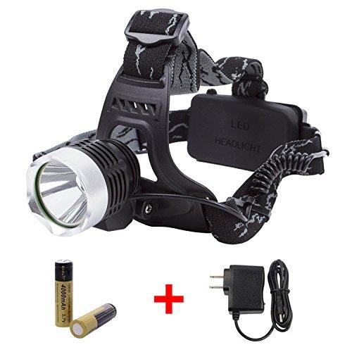 Boruit Rechargeable Headlamp Flashlight Cree