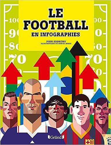 Le Football en infographies