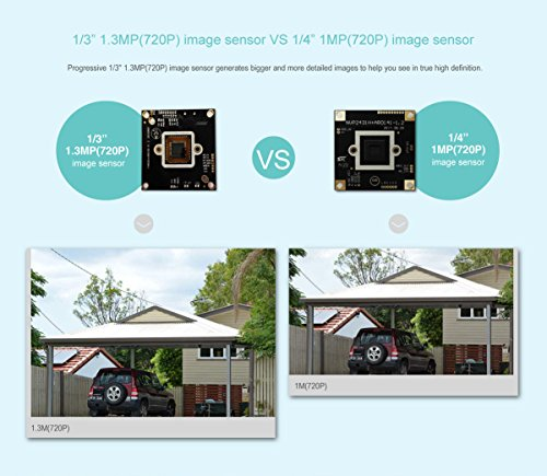 we are young 720p vs 960h