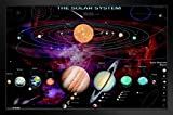 Pyramid America Solar System TransNeptunian Objects Educational Framed Poster 20x14 inch