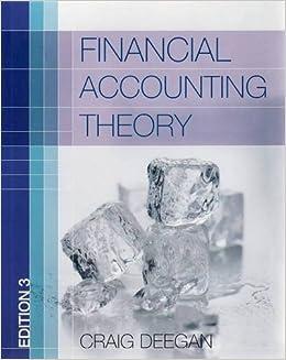 Financial accounting theory craig deegan 9780070277267 amazon financial accounting theory craig deegan 9780070277267 amazon books fandeluxe Choice Image