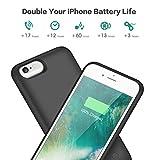 Battery Case for iPhone 6s Plus/6 Plus/7 Plus/8