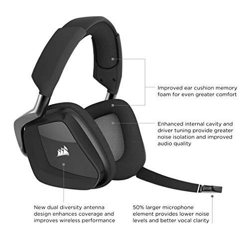 51L1pNnnkuL - CORSAIR VOID PRO RGB Wireless Gaming Headset - Dolby 7.1 Surround Sound Headphones for PC - Discord Certified - 50mm Drivers - Carbon