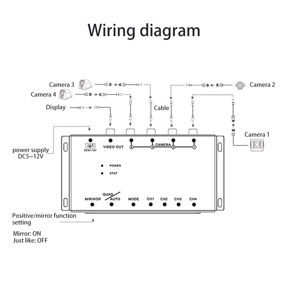ONEVER 4 Immagini Switch Control per vista a sinistra Vista a destra Front Rear Parking Camera Box Telecamera per veicolo Image Switch Combiner Box