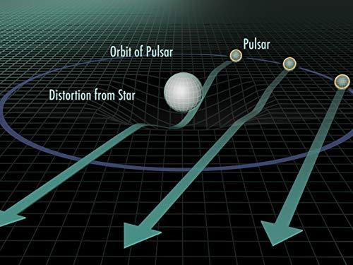 Pulsars and Gravity