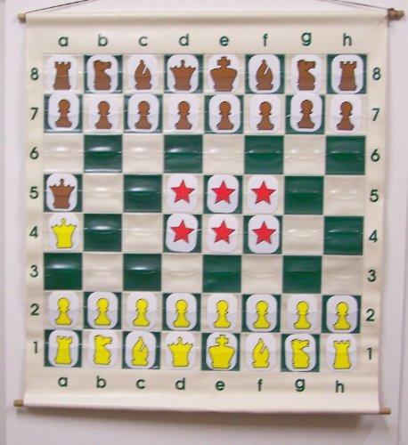 demo board - 9