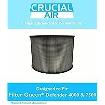 Crucial Air D360 Air Purifier Filter