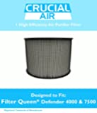 1 Filter Queen Defender 4000 & 7500 Air Purifier Filter, Designed & Engineered by Crucial Air