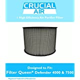 Crucial Air Filter Fits All Filter Queen Defender Air Cleaners using 8 tall filters, including D360, AM4000, RAC4000, 7500 & DP360, Designed & Engineered by Crucial Air