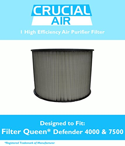 """Crucial Air Filter Fits All Filter Queen Defender Air Cleaners using 8"""" tall filters, including D360, AM4000, RAC4000, 7500 & DP360, Designed & Engineered by Crucial Air"""