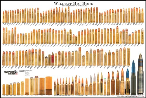 Wildcat Big Bore - Bullet Poster (Proprietary & Wildcat Cartridge Comparison) - Safari Dangerous Series