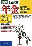 図解 わかる年金―国民年金・厚生年金保険・共済組合〈2010‐2011年版〉