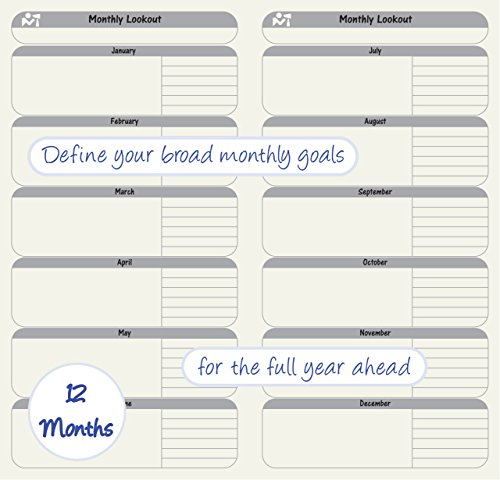 """Travelers Notebook Inserts - 2 Pack, 26 Weeks Per Book, Free Diary Weekly Planner Refills with 6 Monthly Summary, to Do List Calendar for Standard Regular TN Journal Size 8.5"""" x 4.75"""" (21 x 11 cm)"""