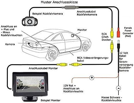 Ympa Rückfahrkamera Kamera Farbe Zwei Verschiedene Elektronik