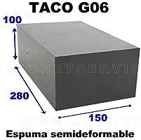 tacos goma puma