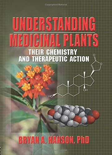 Understanding Medicinal Plants