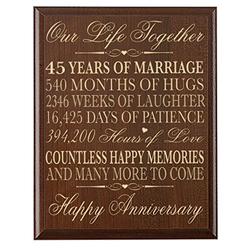 Parents 45th Wedding Anniversary Gifts Wall Plaque for Couple 45th Anniversary Gifts for Her Gifts for Him Special Dates to Remember By Dayspring Milestones Cherry