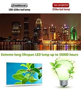 96w96U96806 by Guangzhou Guoen Business Developement Co.,Ltd
