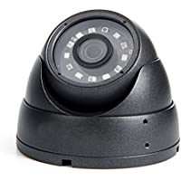 NYXCAM 1080P Dome Security Camera, 2.1MP HD 4 in 1 (TVI, AHD, CVI, Analog) CCTV Surveillance Camera, 130ft Night Vision and IP66 Weatherproof, Indoor & Outdoor Monitoring for 24 Hours (Gray)