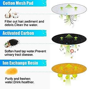 Haofy Filtros de Fuente de Agua para Gatos/Perro, Paquete de 4 Algodón Activado carbón Filtros Reemplazo para Bebederos Automáticos de Fuente de Agua para Mascotas