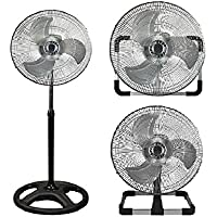 Impress IM-783 18-inch 3-in-1 Industrial Floor Stand Wall 3 speed fan