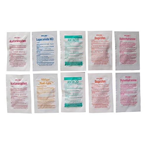 adventure-medical-medications-multicolor