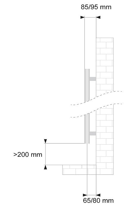 Toallero electrico (720 mm x 400 mm): Amazon.es: Bricolaje y herramientas